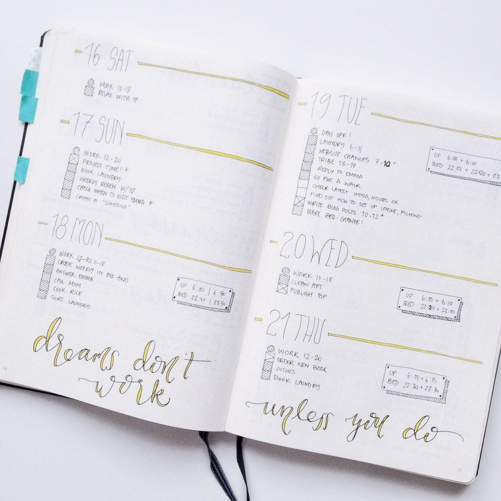 Bullet Journal Setup April - Daily