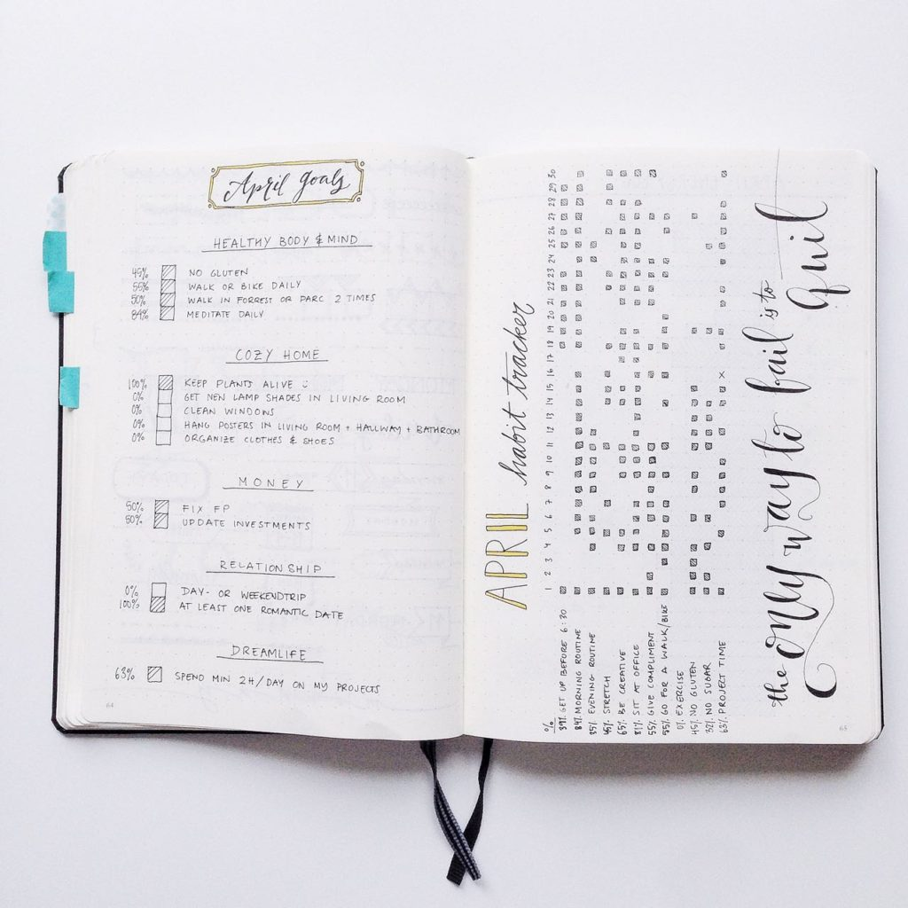 Bullet Journal Setup April - Goal + Tracker