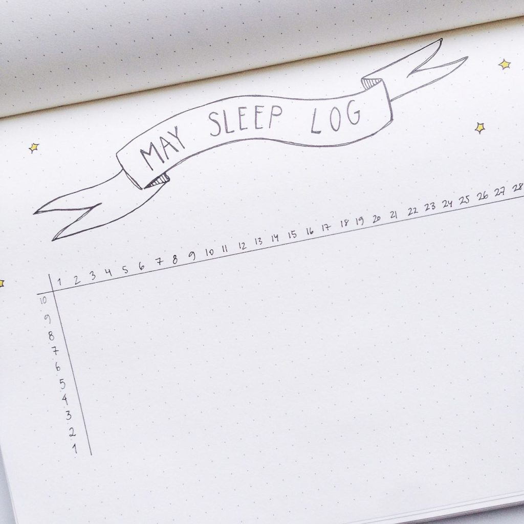 Bullet Journal Setup April - Sleep Log