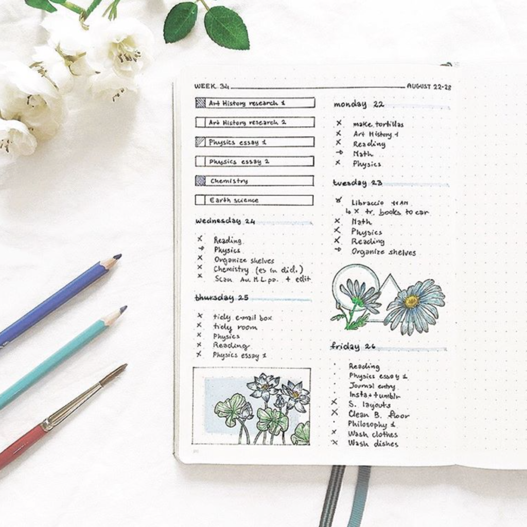 Bullet Journal Bullet Journal Daily Spread Ideas And Inspiration