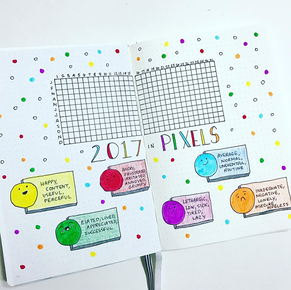 Bullet Journal And The New Year - alexandra_plans - By ForeverGoodLife