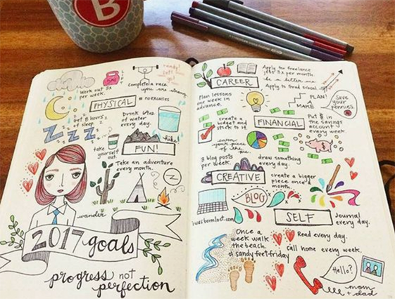 Bullet Journal And The New Year - brookanndove - By ForeverGoodLife