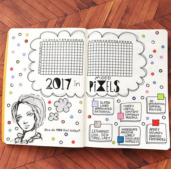 Bullet Journal And The New Year - quirkyheart - By ForeverGoodLife