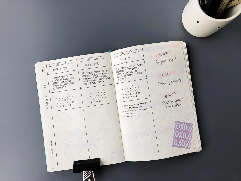 Bullet Journal Goals Planner Layout Inspiration - By ForeverGoodLife