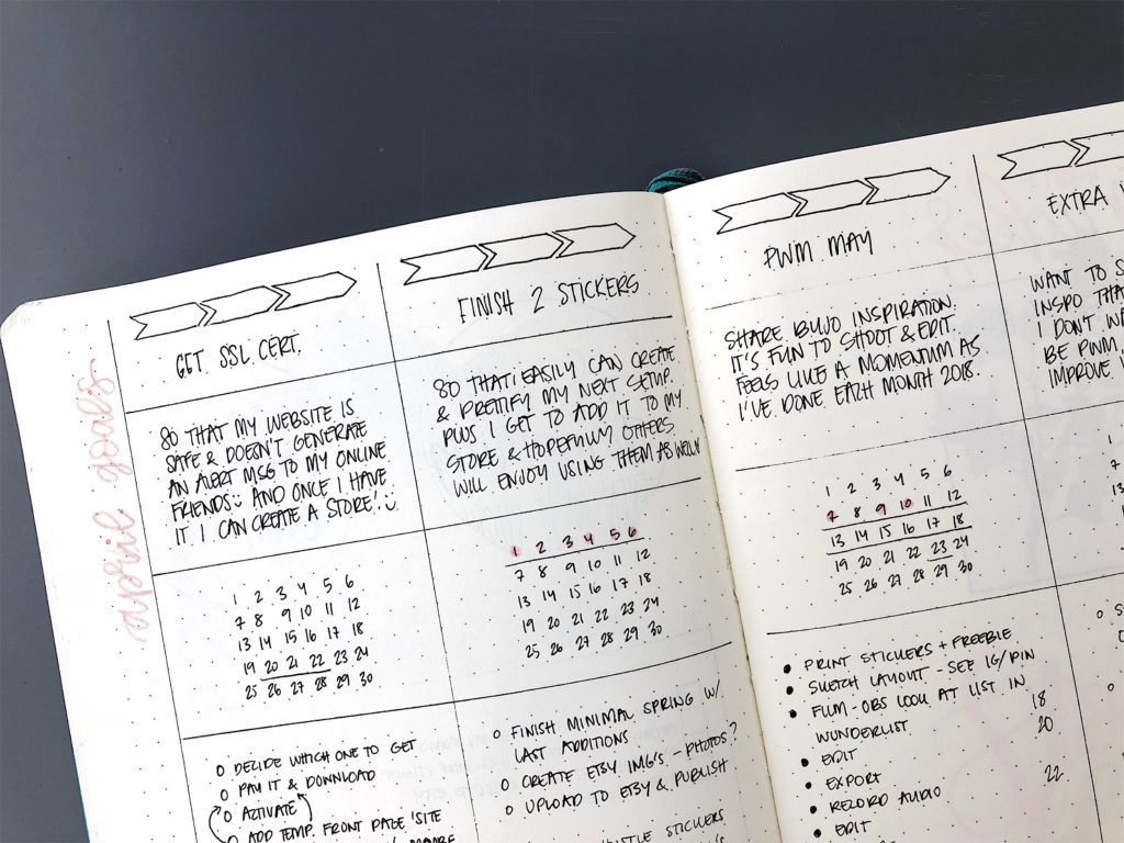 Close up on Bullet Journal Goals Layout - By ForeverGoodLife